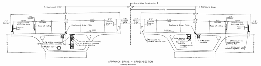 Cross-Section of Completed Westbound and Eastbound Lesner Bridges