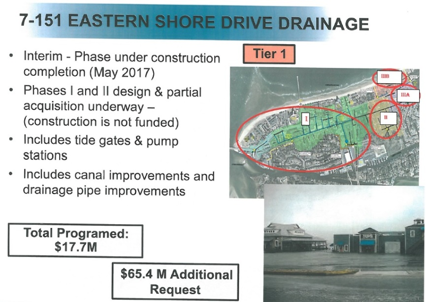 shore-drive-storm-water-improvements